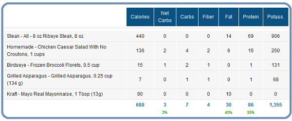 Tracking Low Carb Restaurant Meals in MyFitnessPal