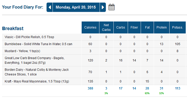 carb count and macros