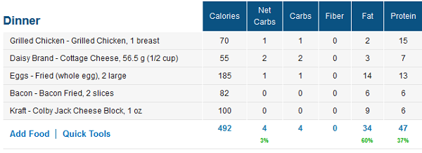 Low Carb Lunch and Dinner Macros