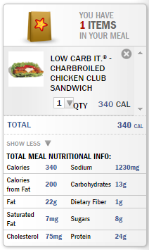 Hardee's Low Carb Chicken Club Nutrition Facts - WRONG!