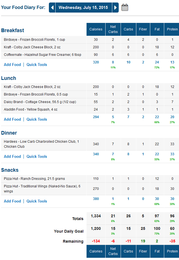 071515 MyFitnessPal Low Carb Food Journal