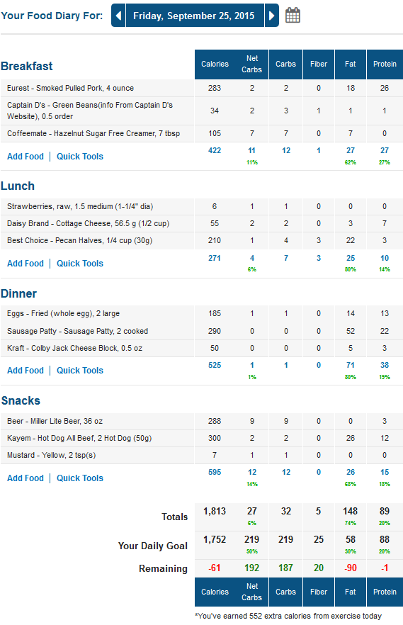 MyFitnessPal Food Diary with Net Carb Column