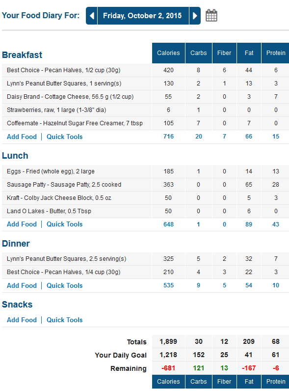 MyFitnessPal Low Carb Food Journal
