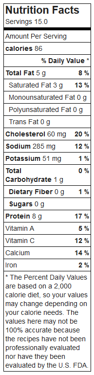 Nutrition Facts for Low Carb Fritters