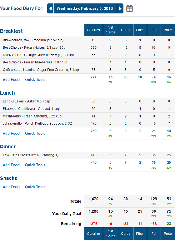 MyFitnessPal Low Carb Food Log
