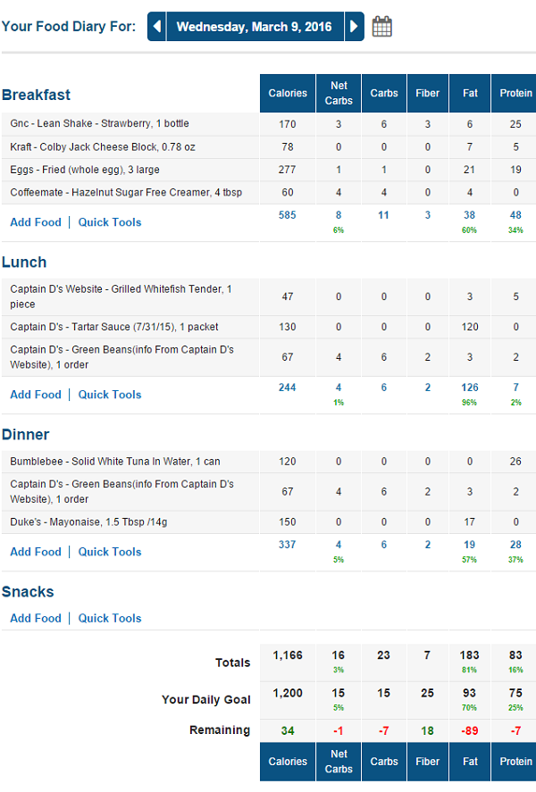 MyFitnessPal Low Carb Diary