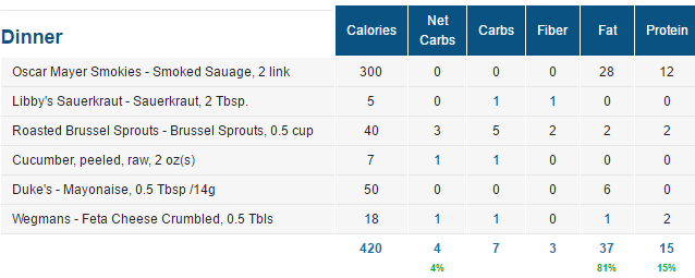 myfitnesspal-low-carb-entry
