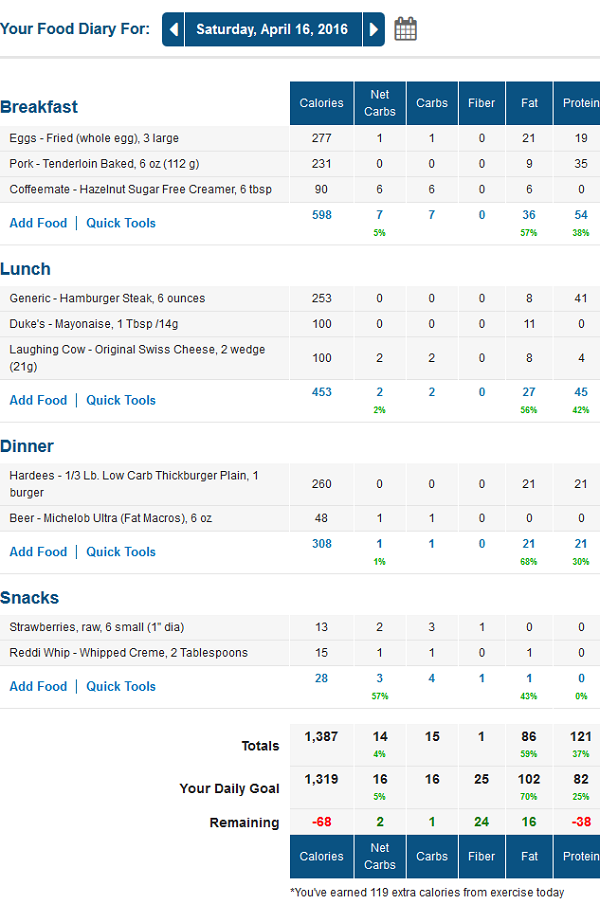 MyFitnessPal Low Carb Food Log with Net Carbs Column