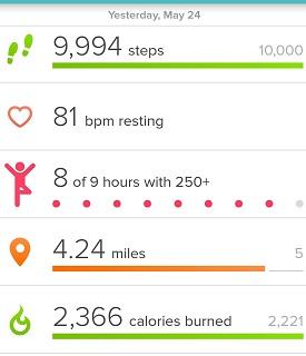 Fitbit Goals