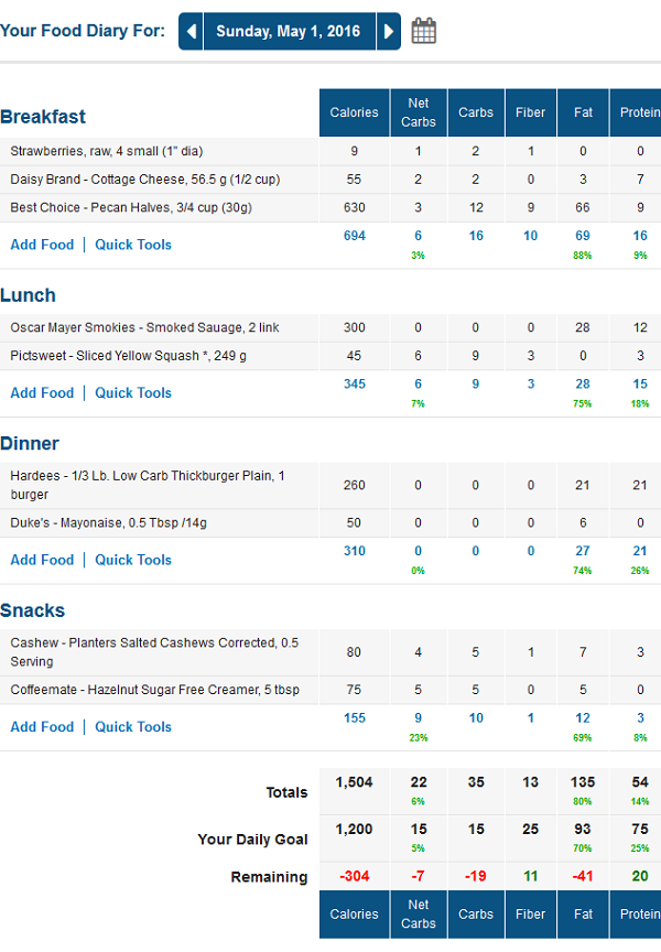 MyFitnessPal Low Carb Food Diary for lowcarbtraveler