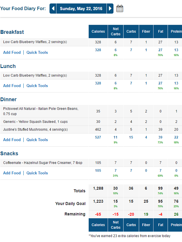 MyFitnessPal Low Carb Foods