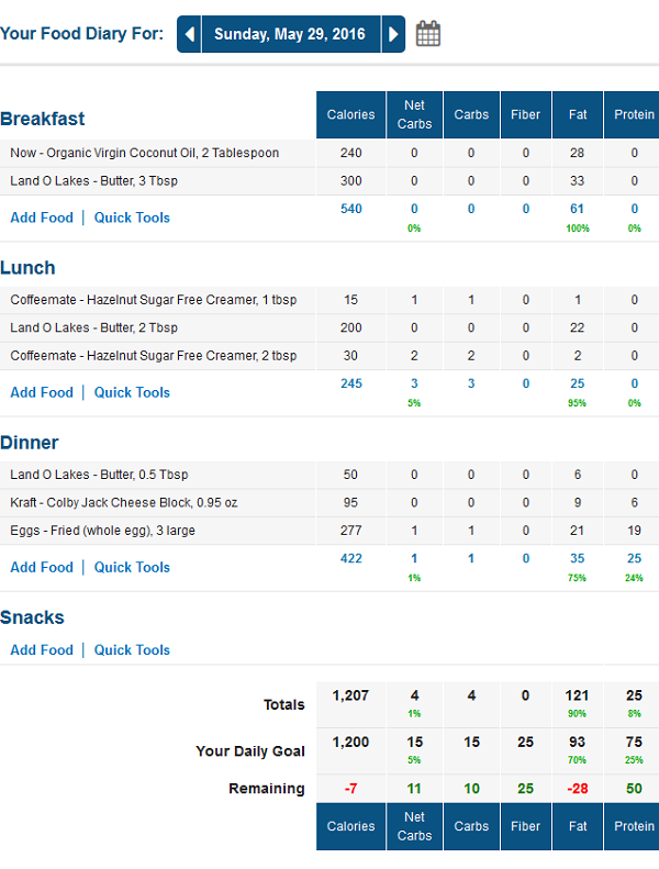 MyFitnessPal Food Diary - Low Carb, Net Carbs