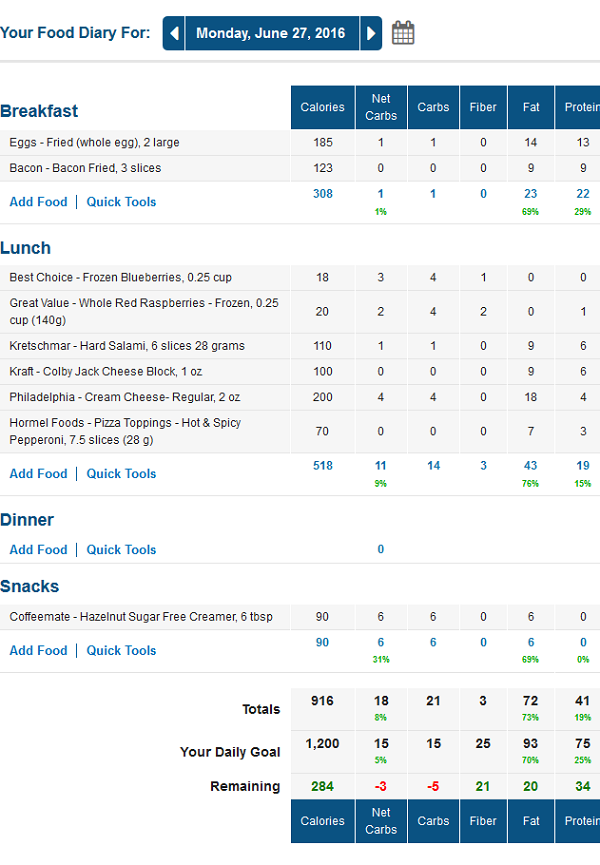 MyFitnessPal Low Carb Food Diary with Net Carbs Subtracted