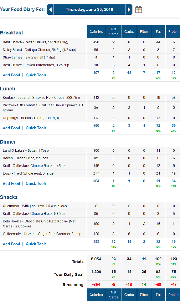 MyFitnessPal Low Carb Diary with Net Carbs Calculated Automatically