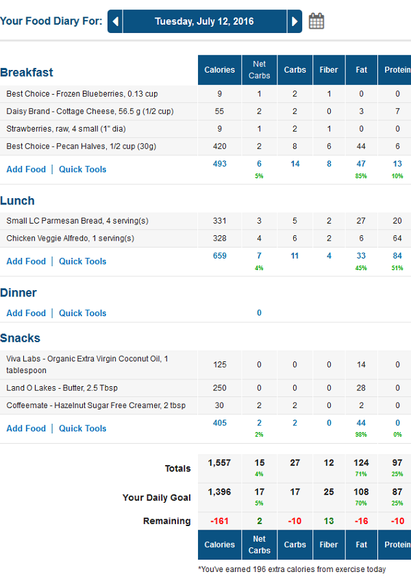 MyFitnessPal LCHF Food Diary with Net Carbs Subtracted