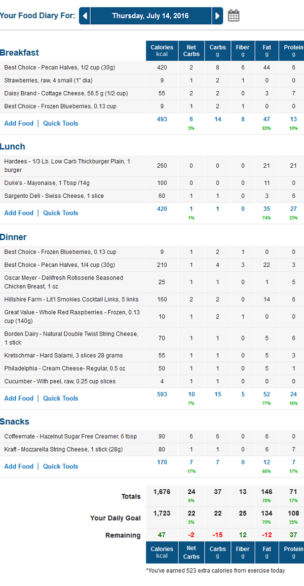 MyFitnessPal Low Carb Food Diary with Net Carbs Calculated