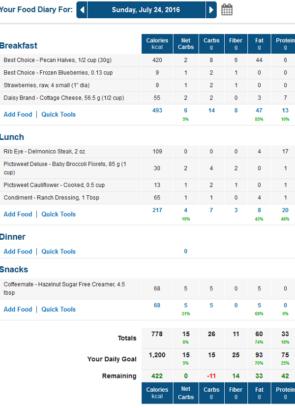 MyFitnessPal Low Carb Diary With Net Carbs Calculated
