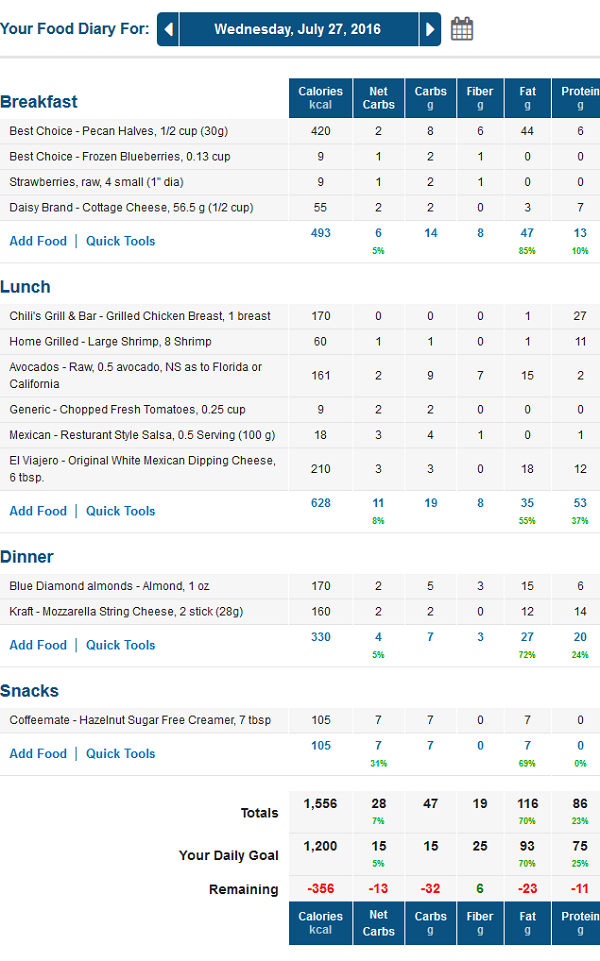 MyFitnessPal Net Carbs Food Diary (with Entry for Low Carb Mexican Restaurant Meal)