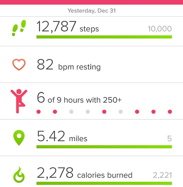 New Year's Eve Fitbit Steps : Dancing in Heels!