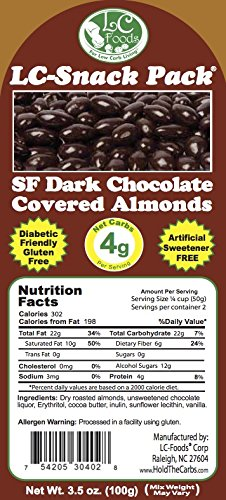 Sugar Free, Low Carb Chocolate Covered Almonds