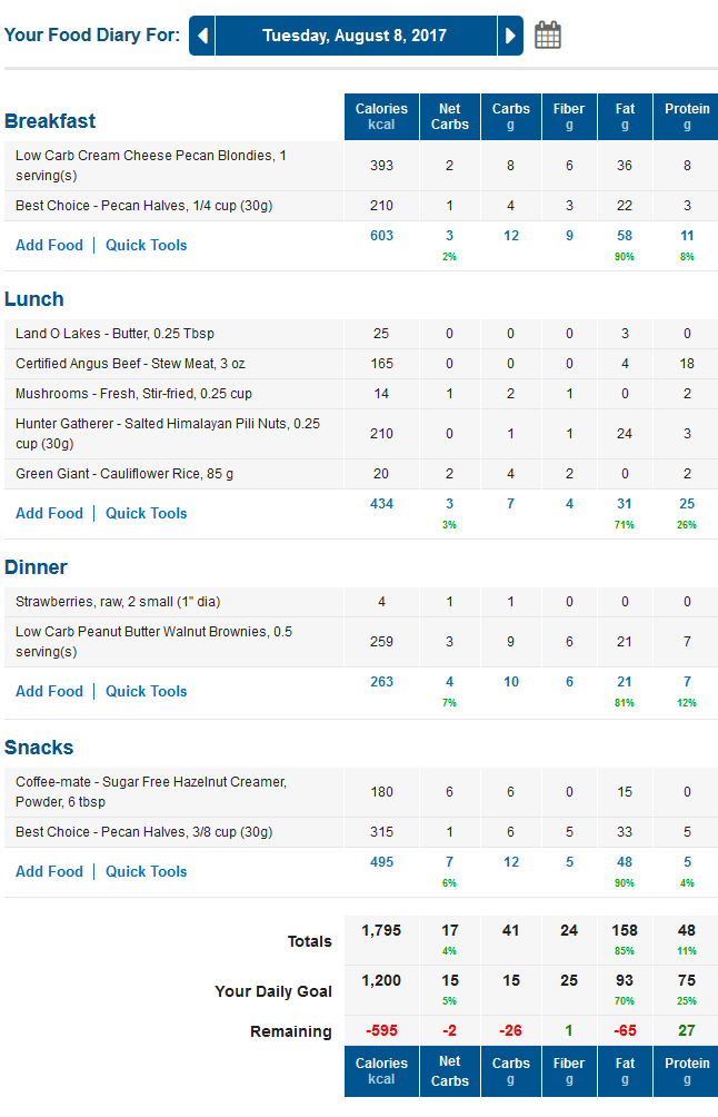 MyFitnessPal Low Carb Food Diary with NetCarbs Calculated