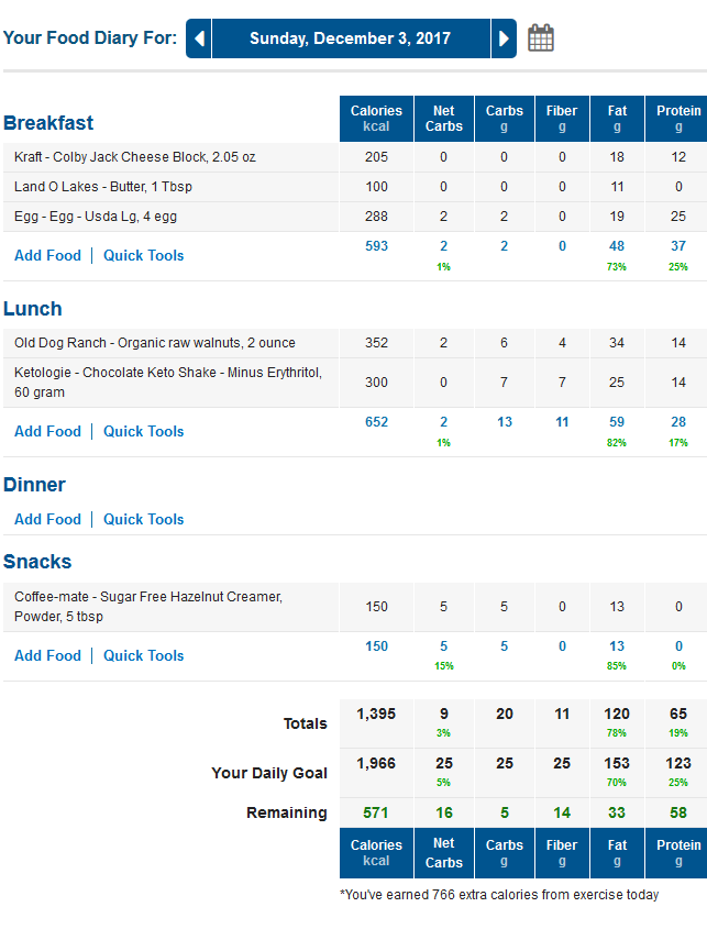 MyFitnessPal Diary - Low Carb Life