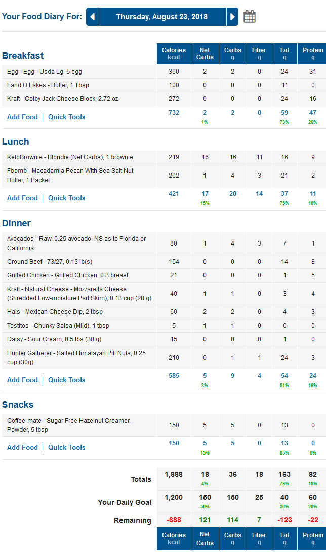 MyFitnessPal Low Carb Food Diary with LCHF Keto Macros and Net Carbs