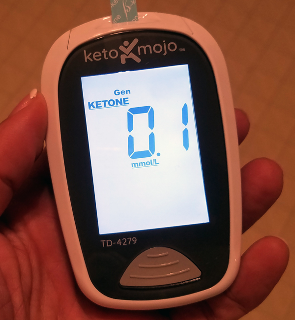 What Knocks You Out of Ketosis - Keto Testing