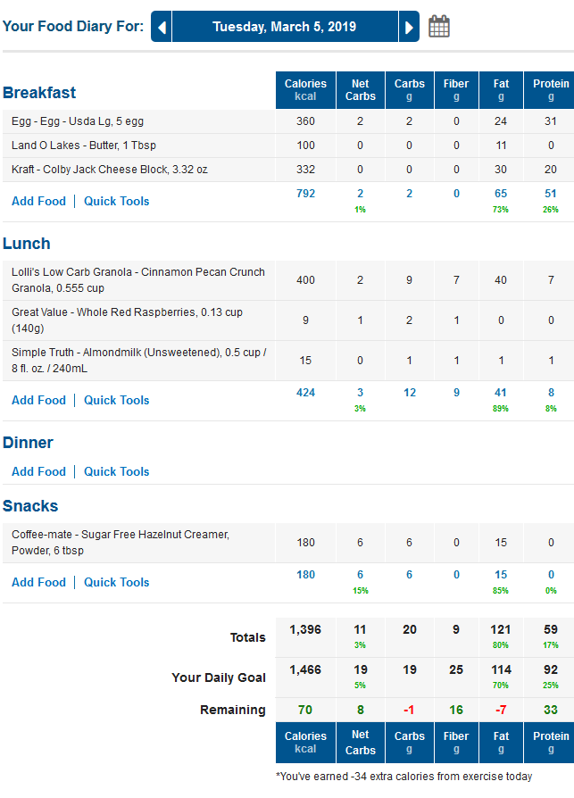 MyFitnessPal Keto Food Diary with Net Carbs and LCHF Macros