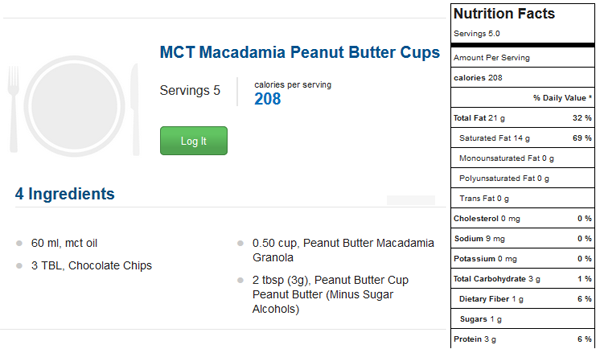 MCT Oil Candy Recipe Macros