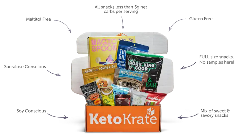 Whats In Keto Krate Boxes